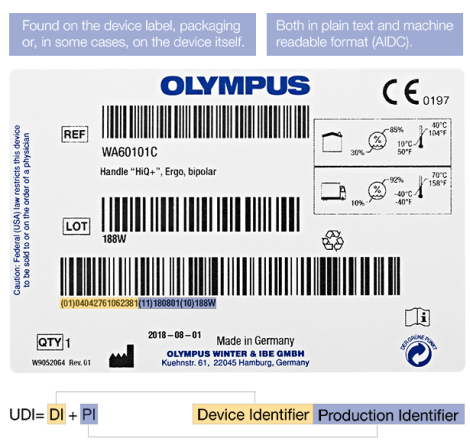Unique Device Identification - Olympus Medical Systems